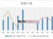 2018-2023年中国喷吹煤行业分析与投资前景研究调查报告