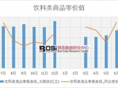 2018-2023年中国保健饮料行业市场发展现状调研与投资趋势前景分析报告
