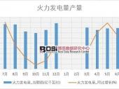 2018-2023年中国火力发电行业分析与投资前景研究调查报告