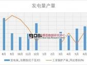 2018-2023年中国沼气发电行业分析与投资前景研究调查报告