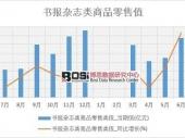 2018-2023年中国期刊杂志市场现状分析及投资前景研究报告