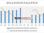 2018-2023年中国整体建筑装饰行业市场深度分析与发展投资调研报告