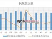 2018-2023年中国通用航空市场现状分析及投资前景研究报告