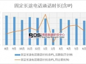 2018年上半年中国固定长途电话通话时长(含IP)数据表【图表】 分省市产量数据