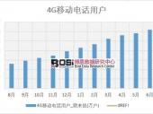 2018-2023年中国智能手机行业市场发展现状调研与投资趋势前景分析报告