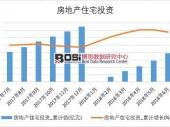 2018年上半年中国网络博彩游戏网站大全住宅投资数据表【图表】 分省市产量数据