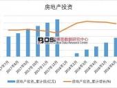 2018-2023年中国房地产市场现状分析及投资前景研究报告