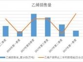 2018-2023年中国聚乙烯纤维市场现状分析及投资前景威尼斯人网上娱乐