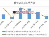 2018年上半年中国化学农药原药销量数据季度表【图表】 累计销量达116.3万吨