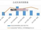 2018年上半年中国合成洗涤剂销量数据季度表【图表】 累计销量达482.9万吨