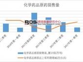 2018年上半年中国化学药品原药销量数据季度表【图表】 累计销量达143.4万吨