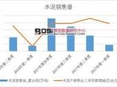 2018-2023年中国专用水泥市场现状分析及投资前景研究报告