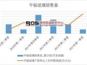 2018年上半年中国平板玻璃销量数据季度表【图表】 累计销量达38200.1万重量箱