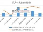 2018-2023年中国客运船舶市场分析与行业调查报告