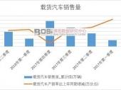 2018-2023年中国厢式货车市场现状分析及投资前景研究报告