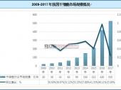 中国干细胞市场规模现状及产业链分析