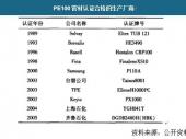 中国聚乙烯(PE)管材市场发展现状及产量分析