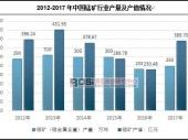 中国锰矿行业产量产值及市场走势分析