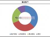 中国立体绿化行业现状及市场规模走势分析