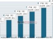 中国多肽行业产量及市场前景分析