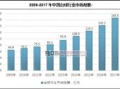 中国台球行业发展现状及细分市场规模分析