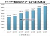 中国加氢站行业发展现状及市场前景分析