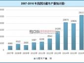 中国冷链物流行业数据及市场趋势分析