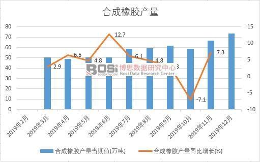 2019年中国合成大香蕉网站产量季度统计